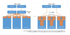 switch-less20140922v1