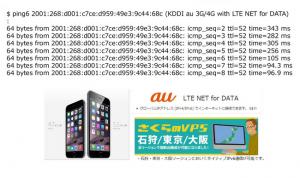 3GIPv6-20150210v1